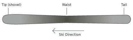 ski_profile_demensions
