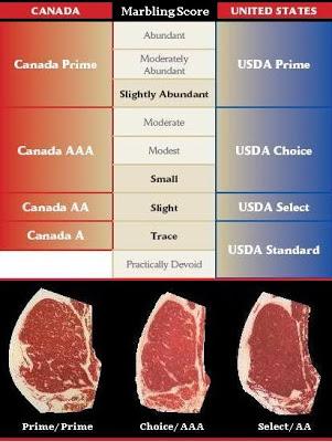 Beef Marbling.jpg
