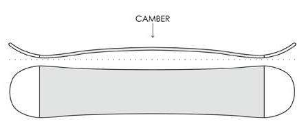 camber.png